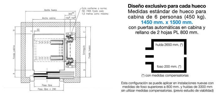 Potencia ascensor hidraulico 450 kg